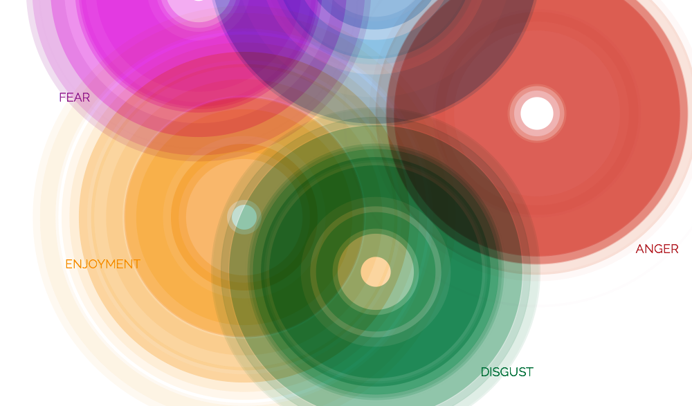 the ekmans atlas of emotions - 1000×587